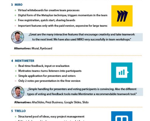 Best of Teamwork Tools Infographic