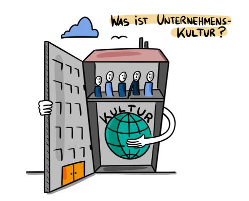 Was Unternehmenskultur ist Illustration