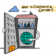 Waht is Corporate Culture