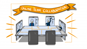 Online Team Collaboration visualized